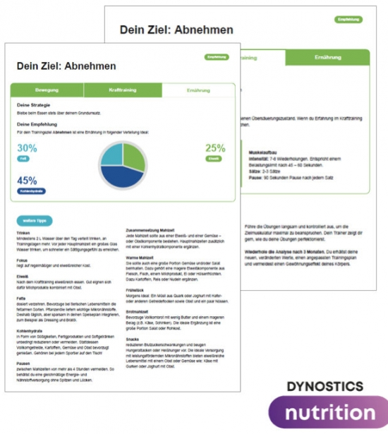 Dynostics-nutrition-auswertung